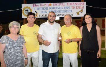 Στέφθηκε με επιτυχία το 25ο Παιδικό Φεστιβάλ και 11ο Καλοκαιρινό Φεστιβάλ Παιδιού του Δήμου Αγίας Νάπας